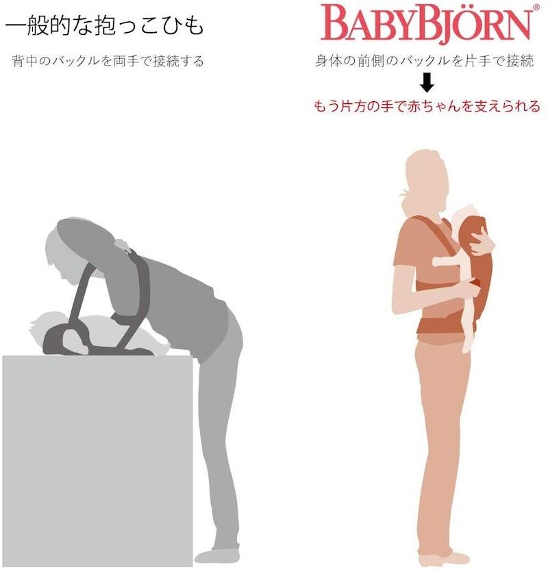 ベビービョルン,ベビーキャリア Mini Air