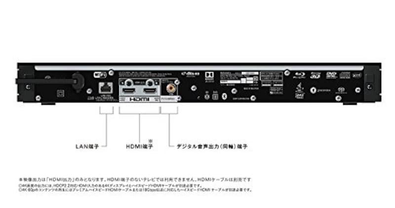 ソニー,Ultra HD Blu-rayプレーヤー,ubp-x800