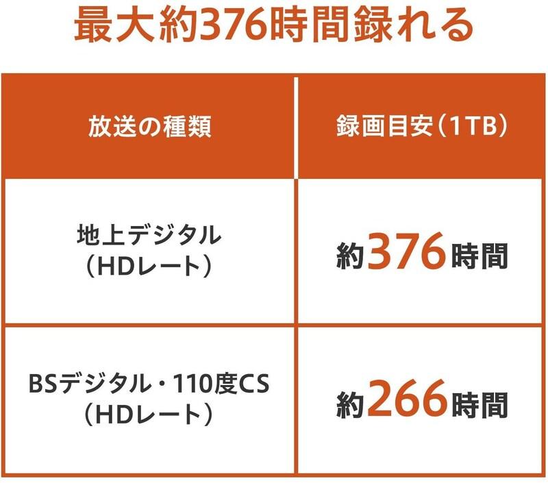 アイ・オー・データ(I-O DATA),USB 3.0 2.0対応 外付けHDD 3TB,AVHD-AUTB3