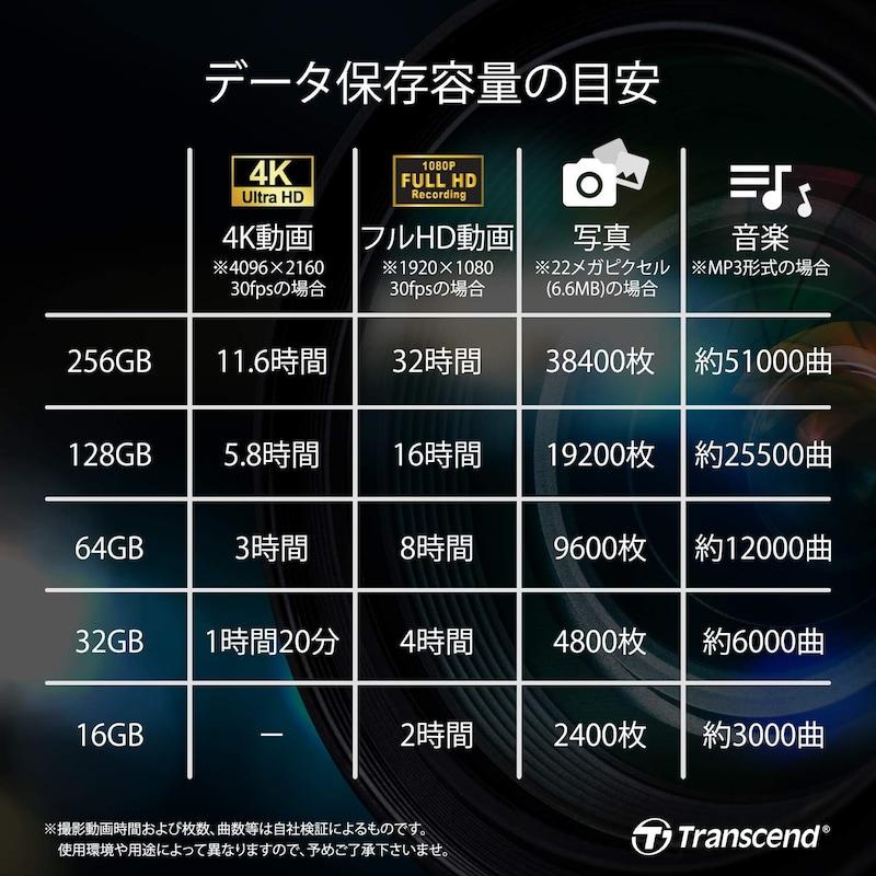 Transcend(トランセンド),マイクロSDカード 32GB,TS32GUSD300S-AE