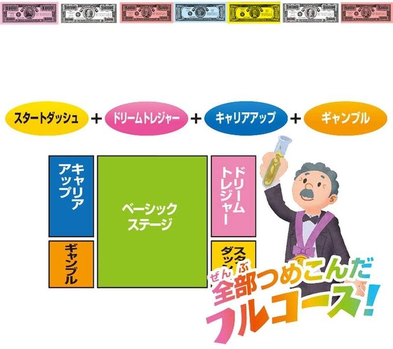 タカラトミー( TAKARA TOMY),人生ゲーム