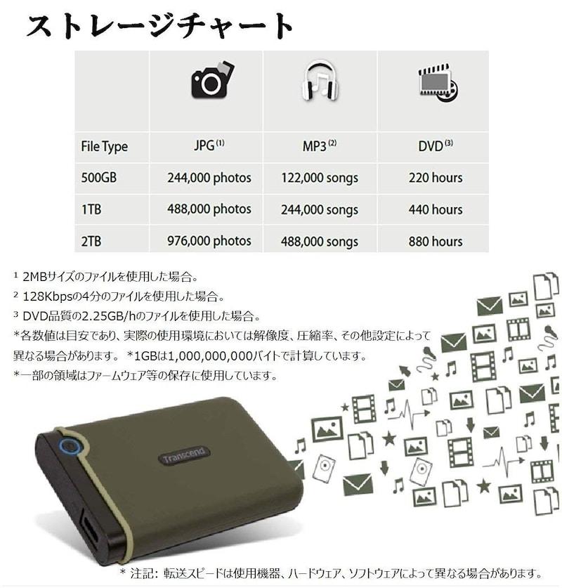 Transcend(トランセンド),スリムポータブルHDD M3シリーズ,TS2TSJ25M3G