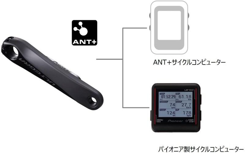 パイオニア(Pioneer),パワーセンサー 左クランク用,SGY-PW510A80GL