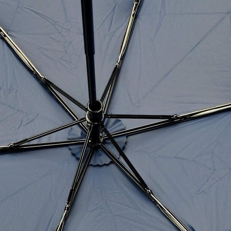 Wpc.(ワールドパーティー),折り畳み傘