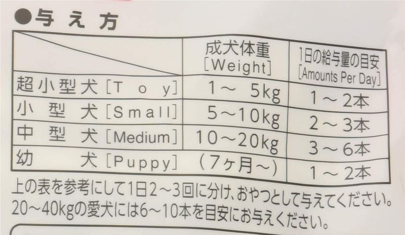 サンライズ,ゴン太のほねっこ M,SSB-015