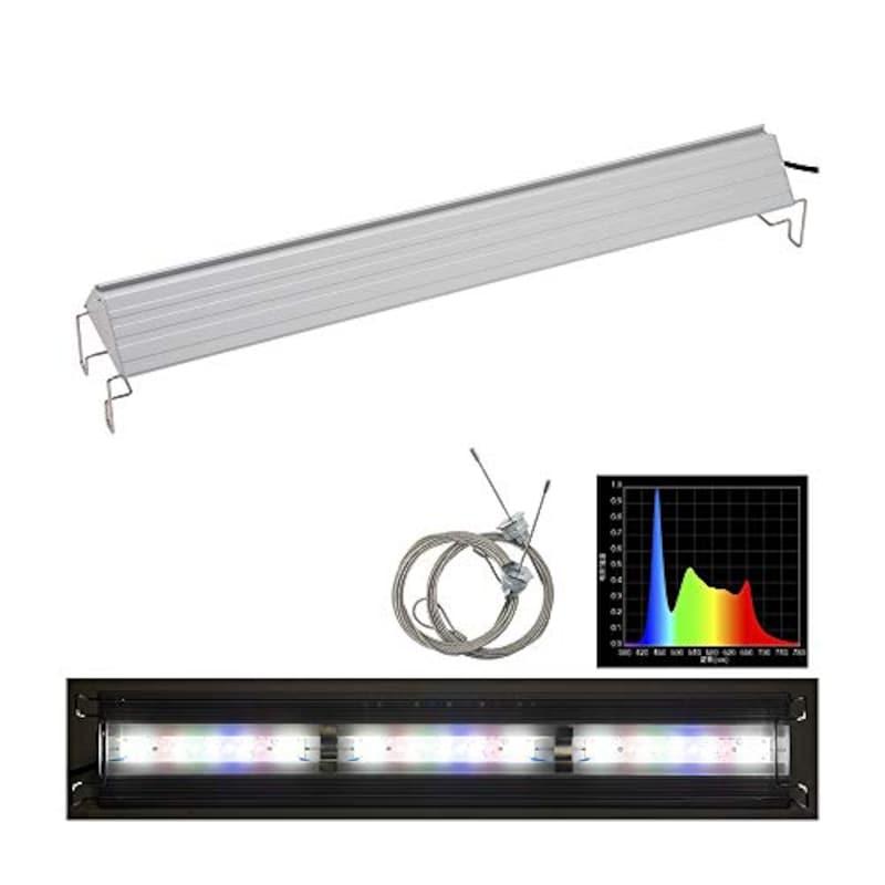 Aqullo(アクロ),TRIANGLE LED GROW 600
