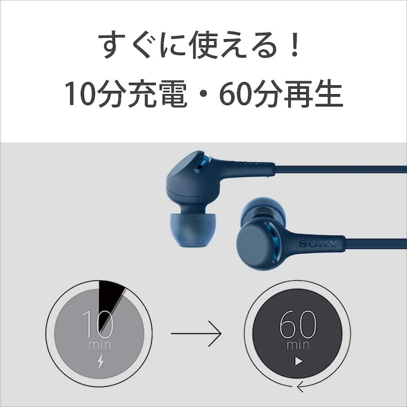 SONY(ソニー),ワイヤレスステレオヘッドセット,WI-XB400