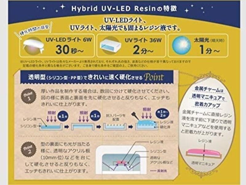 ケミテック,クラフトアレンジ UV-LEDレジン液