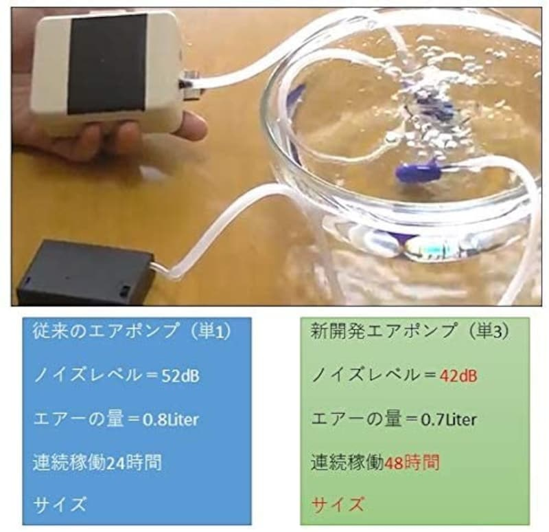 nakamichi,小型エアーポンプ