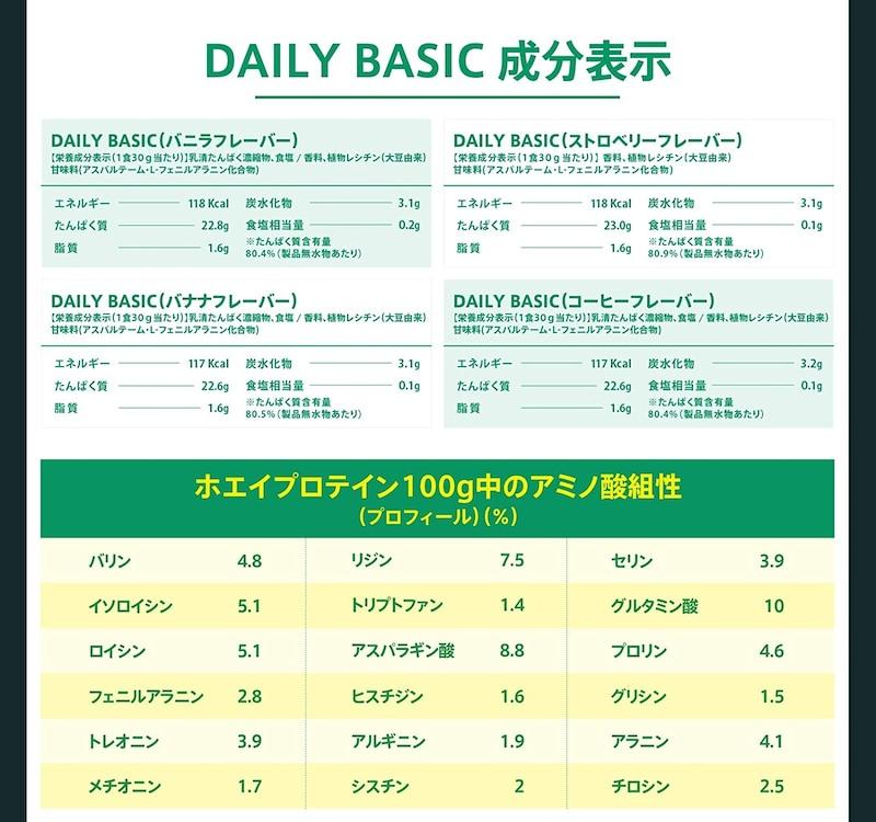 FIXIT プロテイン, ホエイ プロテイン DAILY BASIC