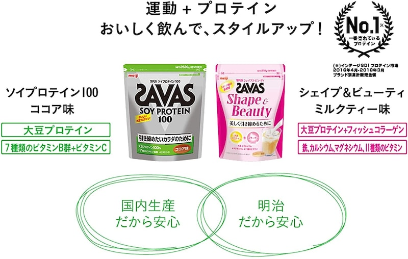 明治 ザバス(SAVAS) for Woman,シェイプ&ビューティ ミルクティー風味