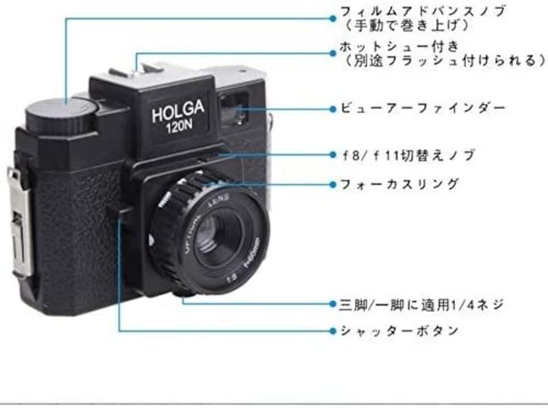 HOLGA ホルガ ,フィルムカメラ H- 120N ブラック ブローニーフィルム使用