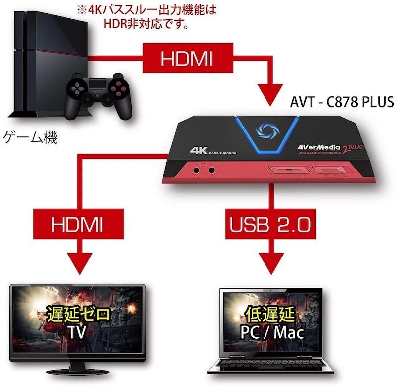 AVERMEDIA(アバーメディア),Live Gamer Portable 2 PLUS,AVT-C878