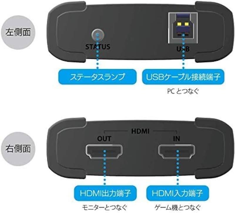 I‐ODATA(アイ・オー・データ),HDMI ゲームキャプチャー,GV-USB3HD/E