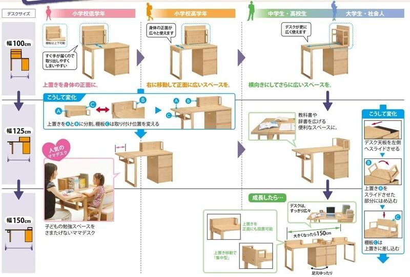 カリモク家具,Spaio kids(スパイオキッズ)シリーズ デスク,SU3615ME