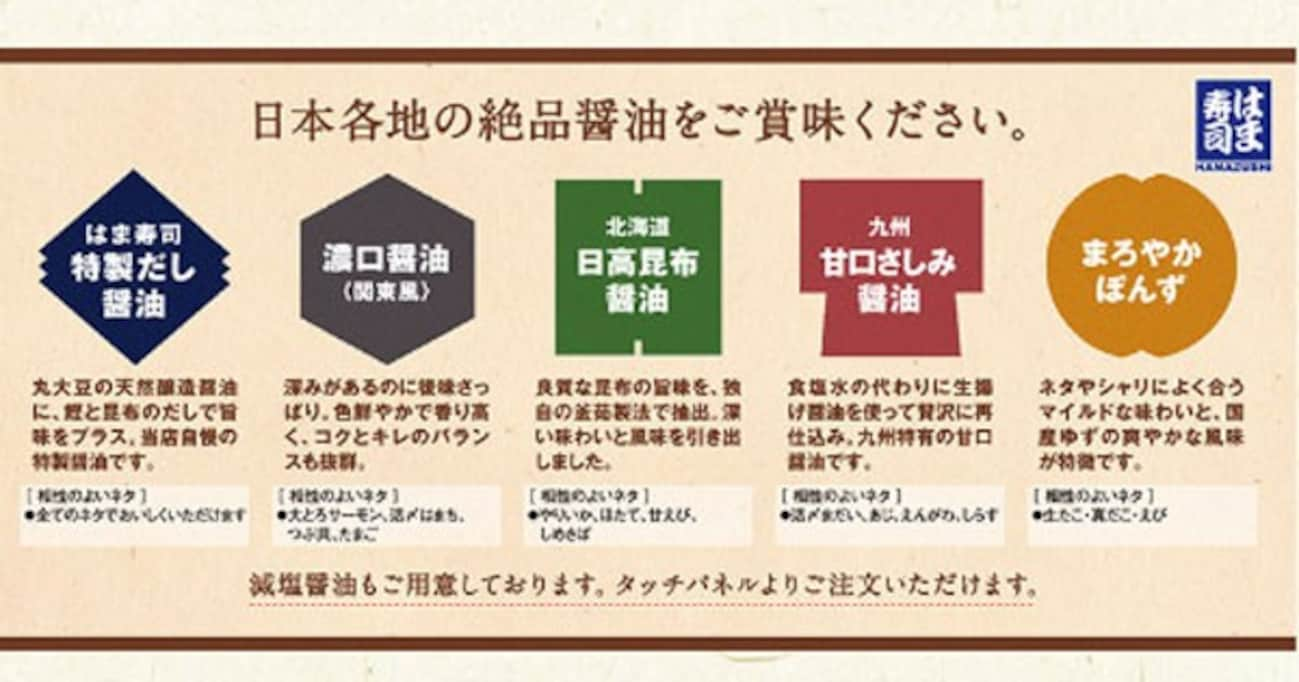 醤油の種類が、「はま寿司」を急成長させた!?