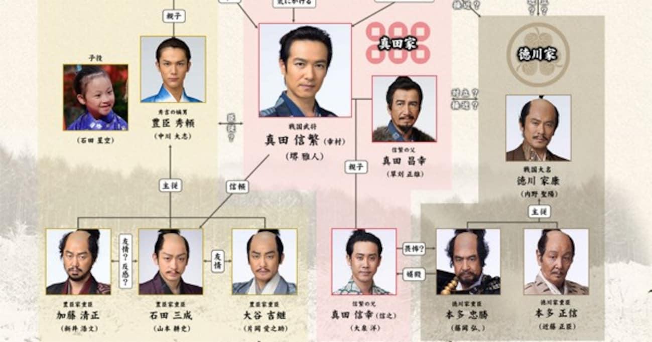 """『真田丸』『シン・ゴジラ』ヒットの秘密は""""オッサン俳優""""にあり!? ネクストブレイクはあの人!"""