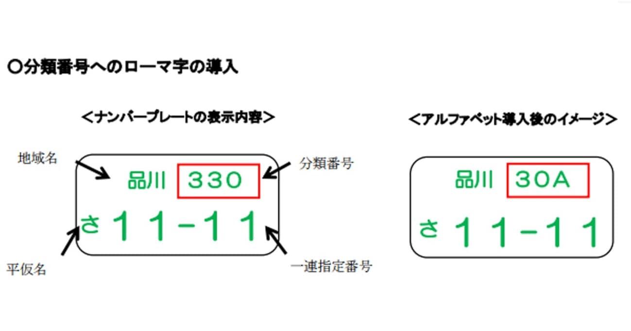昨年発表された「ローマ字ナンバー」導入。一番乗りは横浜? 神戸?