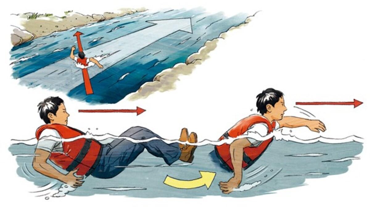 水辺の危機管理術(1)〜急流に流されたら
