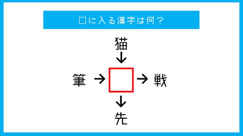 【漢字クイズ】□に入る漢字は何?