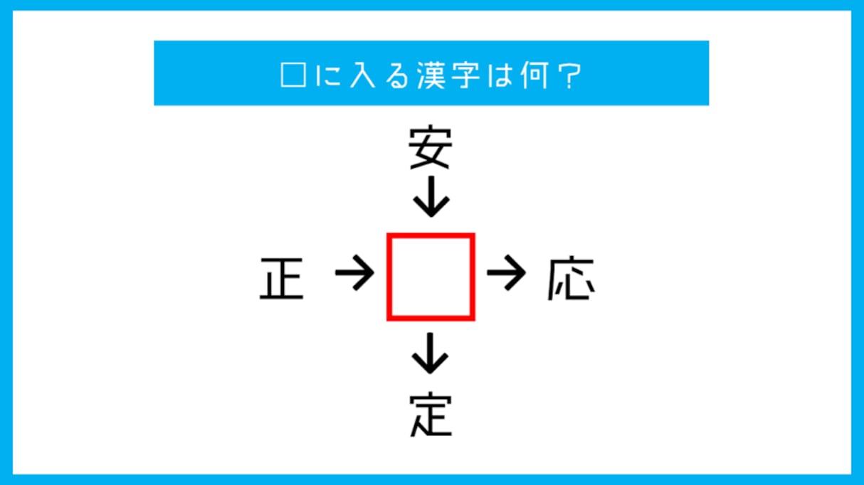 【漢字クイズ#2】□に入る漢字は何?