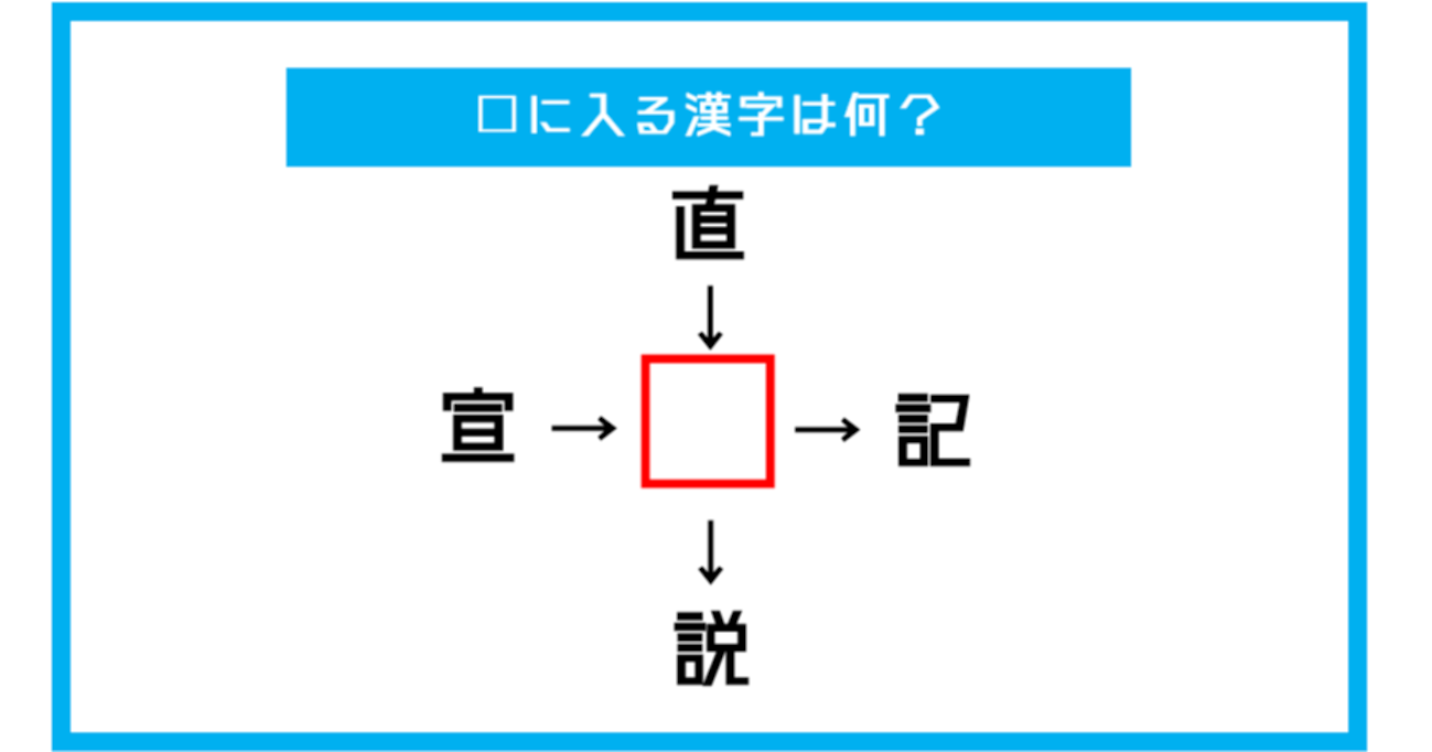 【漢字穴埋めクイズ】□に入る漢字は何?(第239問)
