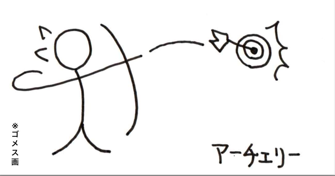 今、流行りの「ピクトグラム」を描いてみたいアナタは、まず「棒人間イラスト」を習得せよ!
