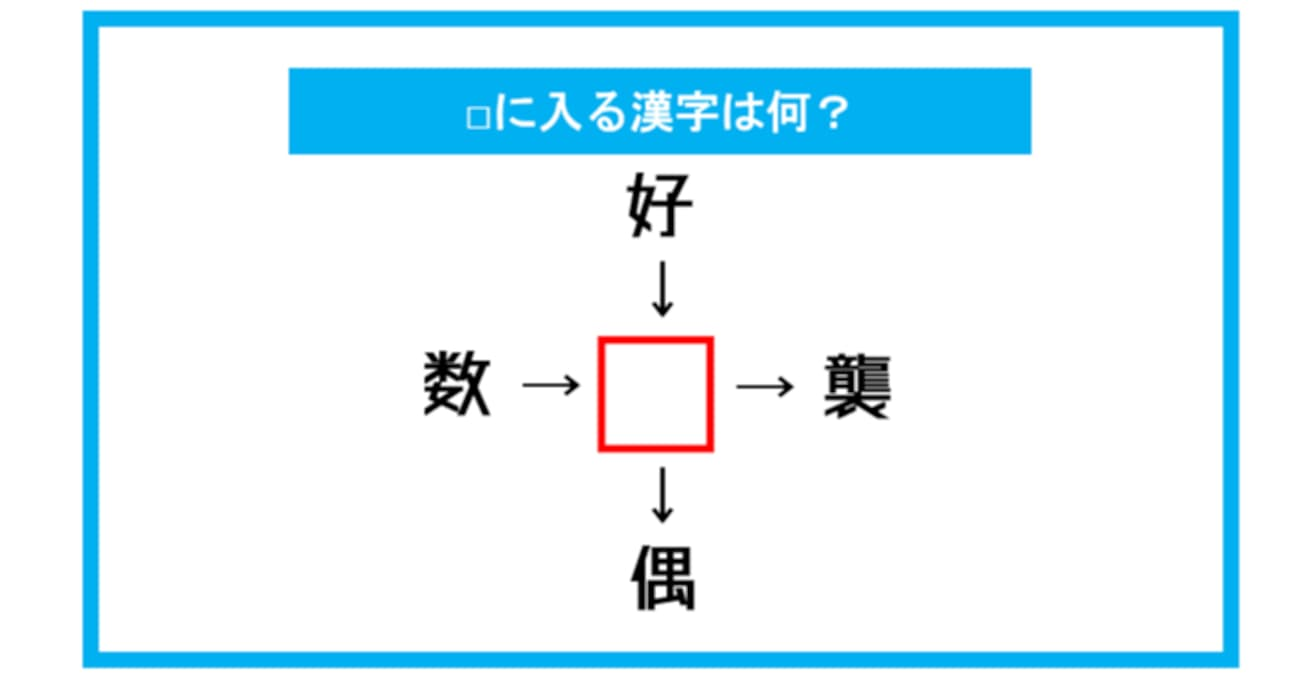 【漢字穴埋めクイズ】□に入る漢字は何?(第321問)