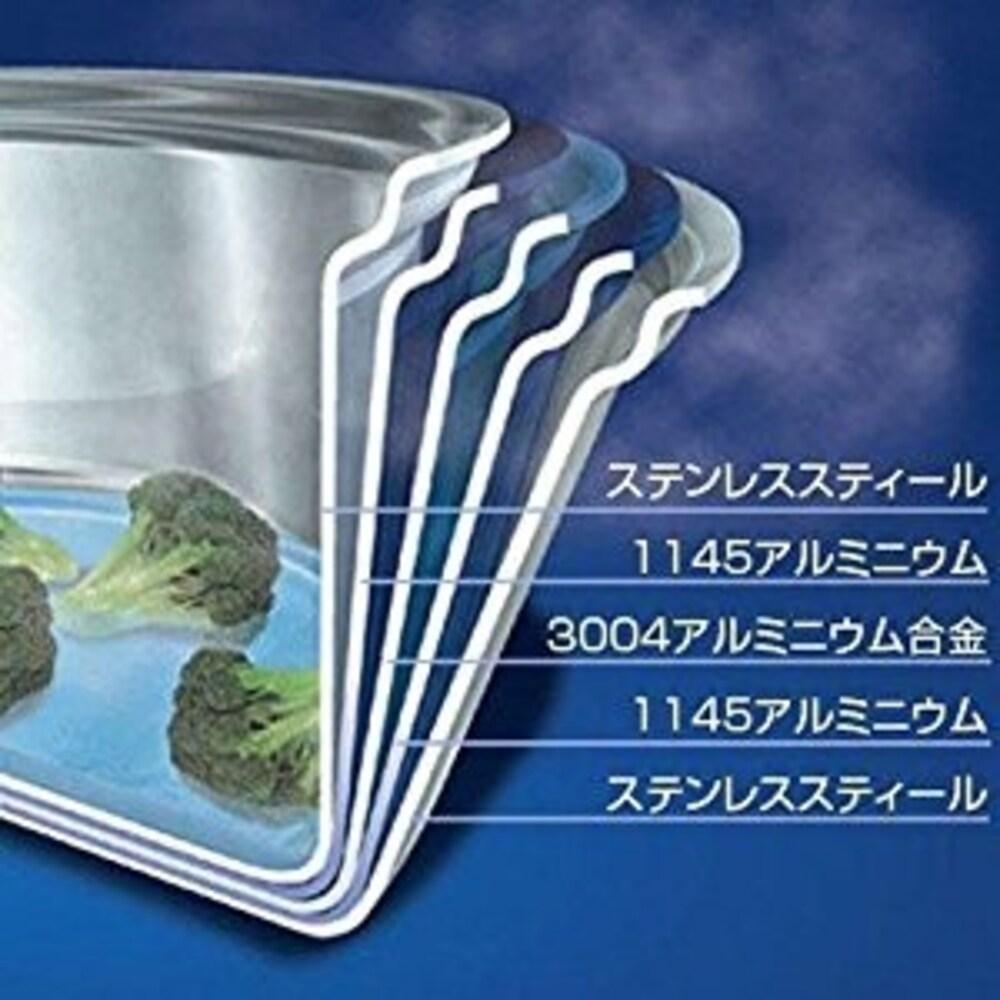 ステンレス製鍋の構造