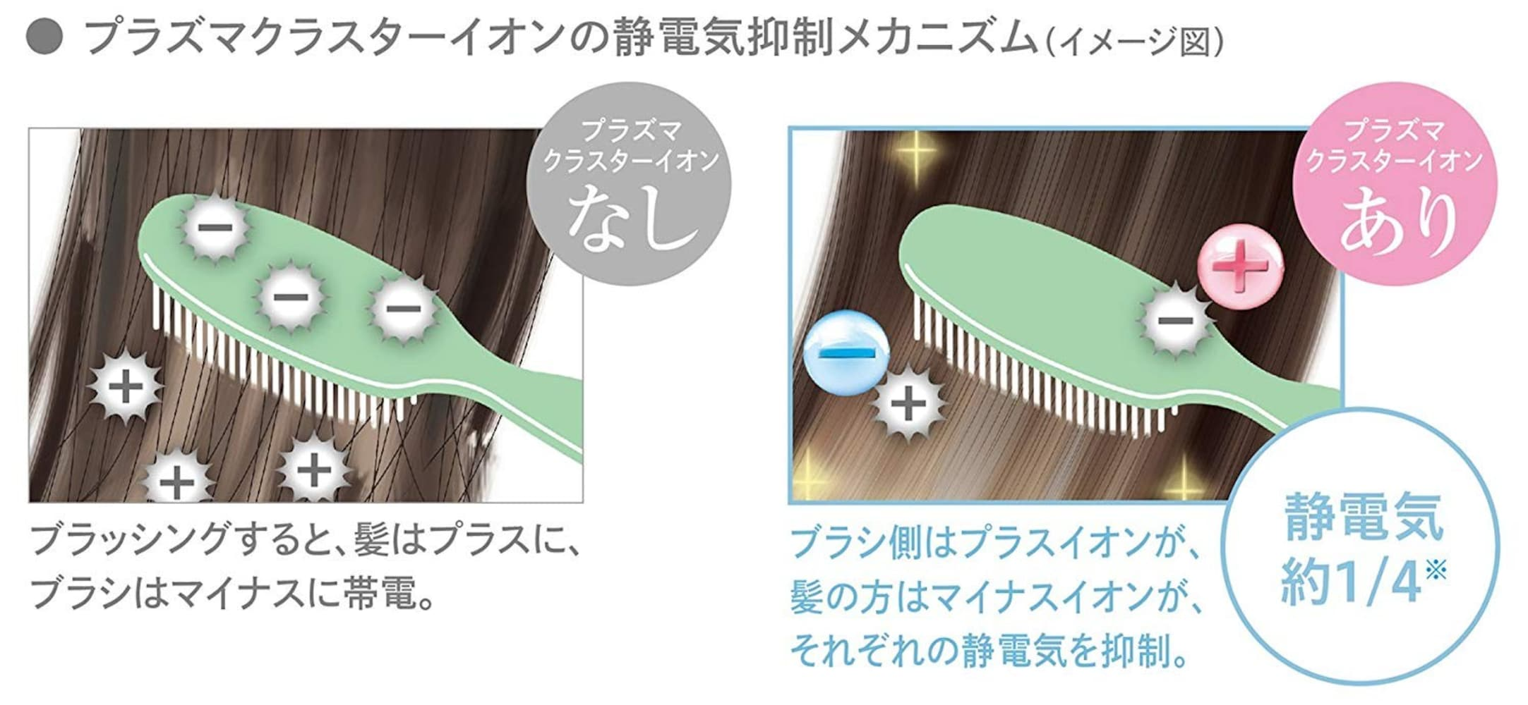 静電気抑制と保湿でキューティクルをケア