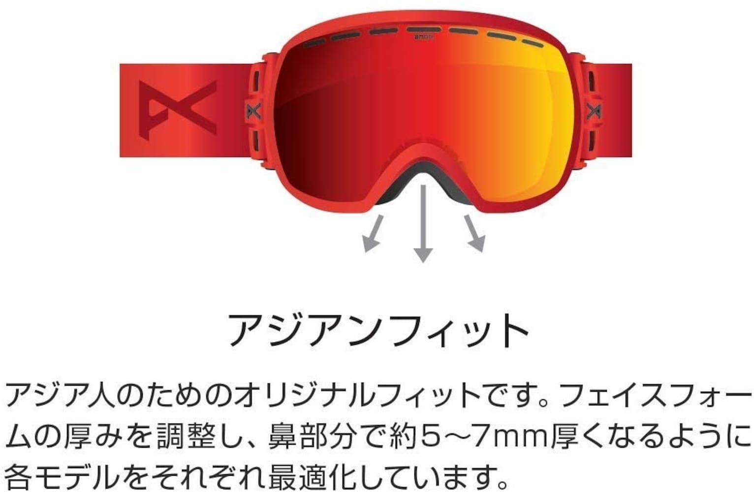 ブランド|日本人の鼻にフィットする日本ブランドがおすすめ!