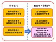 2020年の年末調整書類の変更点とは?配偶者控除等申告書が新様式に