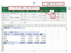 Excelのスライサー機能でピボットテーブルが強力に