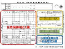 年末調整『給与所得者の保険料控除申告書』の書き方【2018年】