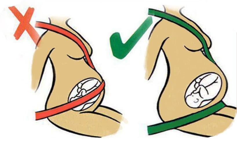 妊婦のシートベルトの着用方法