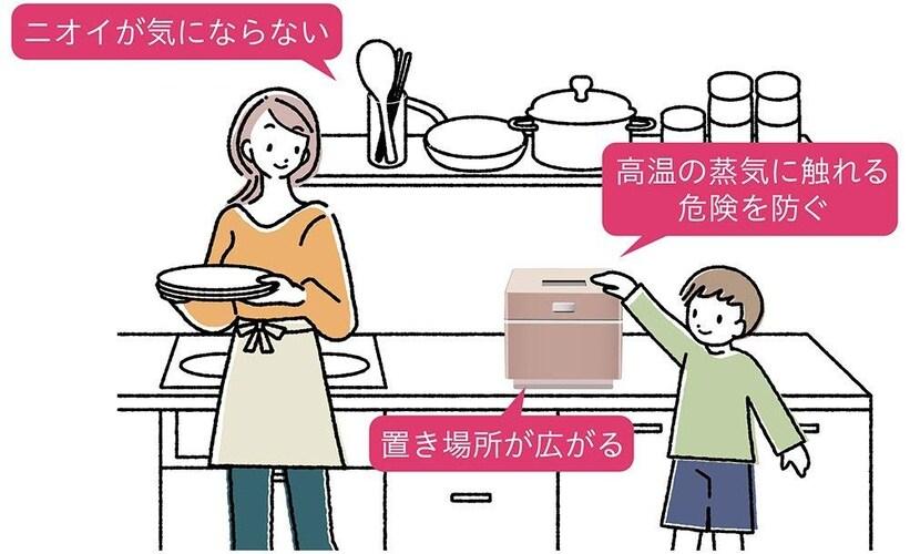 蒸気レス炊飯器のメリット