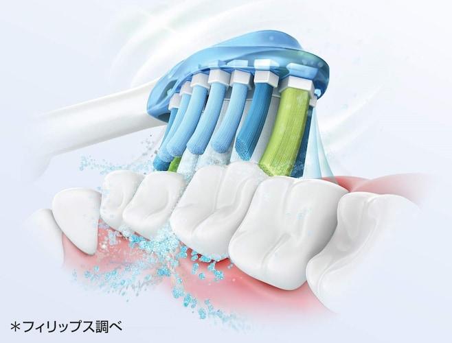 ・音波水流が歯茎に優しく、汚れをしっかり取り除く