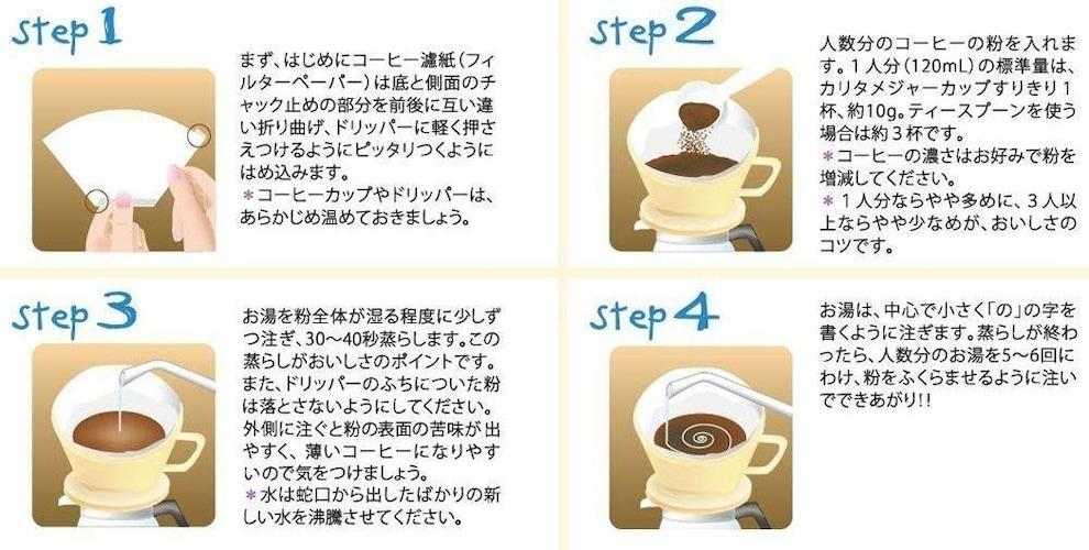コーヒードリッパーの使い方