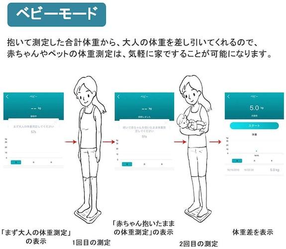 赤ちゃんやペットの体重を一緒に測定できるものも