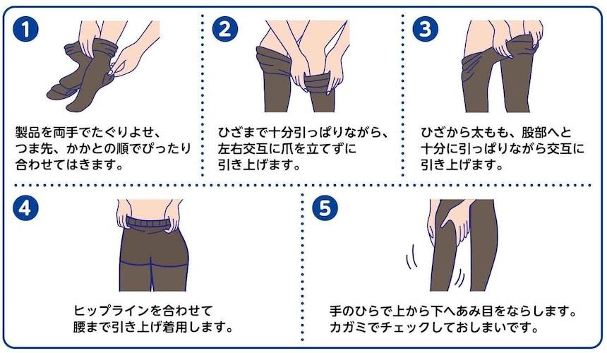 着圧レギンスの履き方