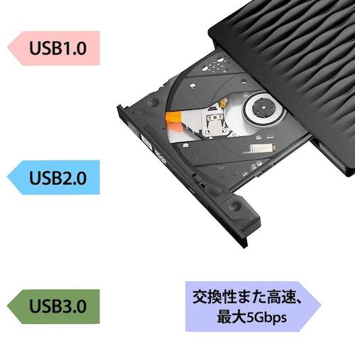 USB規格|転送速度の速さに関わるポイント
