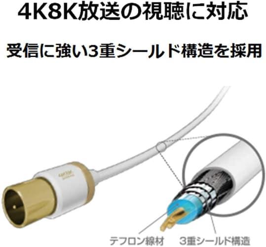 対対応放送|4Kや8K、BSなどに対応しているかチェックする