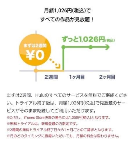 ・料金|月額1,026円で動画見放題!