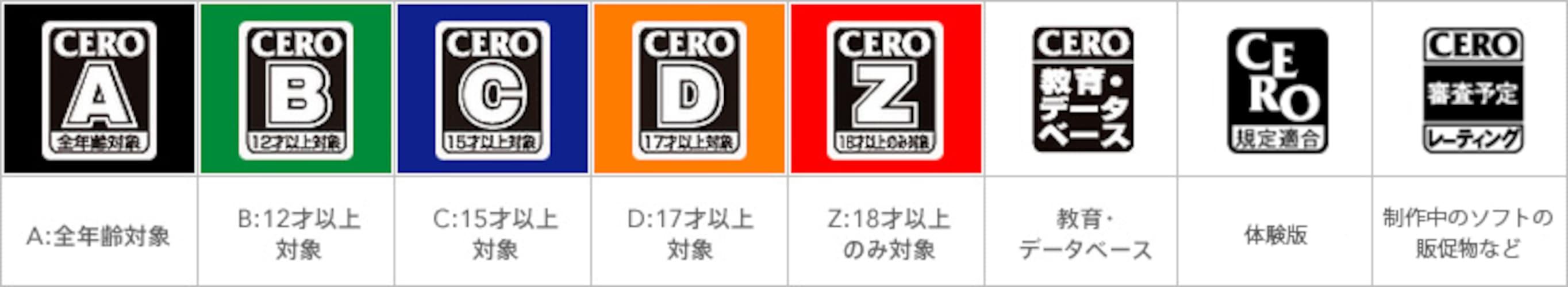 対象年齢|全年齢向けの「CERO A」大人向けの「CERO Z」