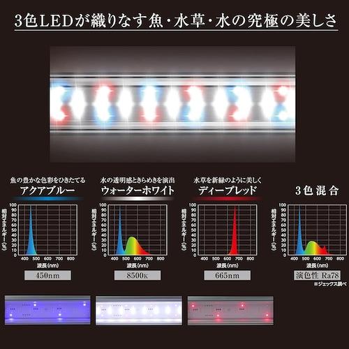▼水草メイン:赤や青波長を含む高光量のライトを