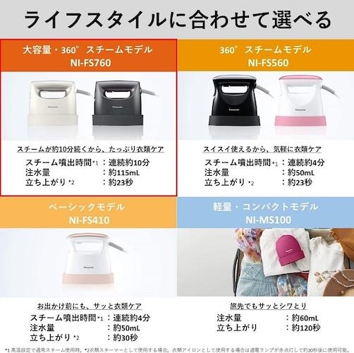 ・4つのモデル