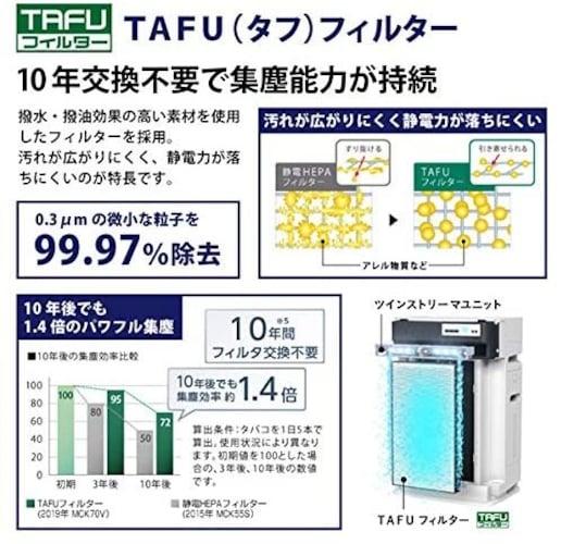 ・TAFUフィルター