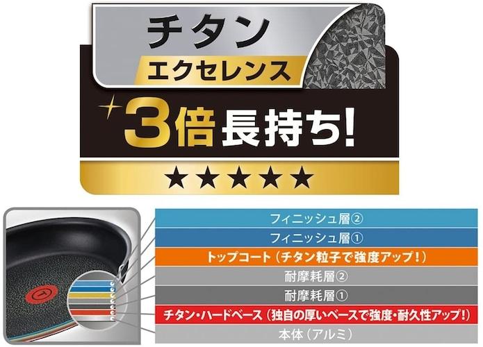 ・チタン、ダイヤモンド、マーブルコートはフッ素加工より耐久性が高め