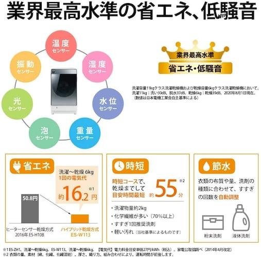 ★シャープ「ES-W113」の電気代は驚異の16.2円!