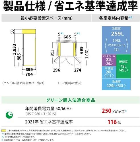 省エネ性能|「年間消費電力量」と「省エネ基準達成率」を重視